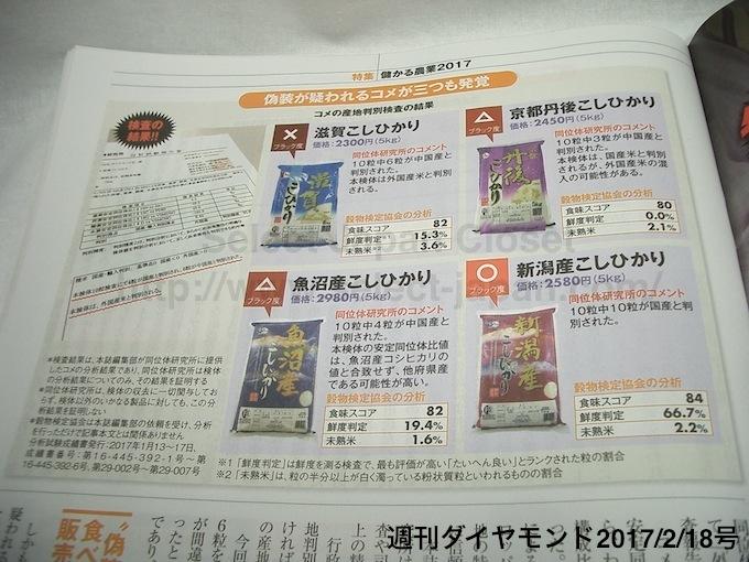週刊ダイヤモンド 2017/2/18号より 米偽装疑惑