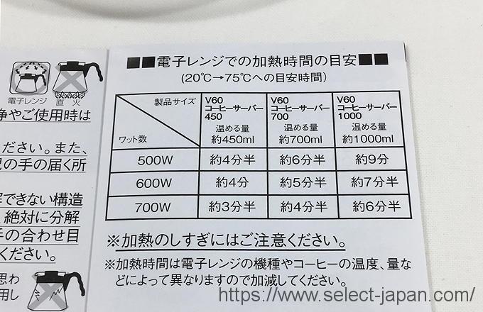 ハリオ HARIO コーヒーサーバー VCS-03 日本製 made in japan 温め時間 電子レンジ