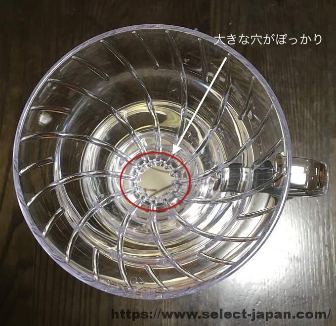 HARIO ハリオ ドリッパー V60 円錐ドリッパー VD-02T 日本製 made in japan フィルター
