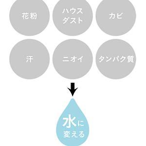 たんぱく質を水に分解 ハイドロ銀チタン 新素材