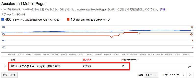 Google search console サーチコンソール エラー AMP