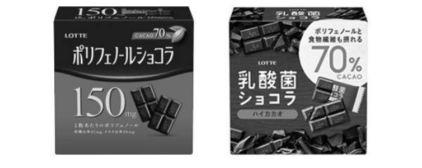 ロッテ ポリフェノールショコラ<カカオ70%> 乳酸菌ショコラ70 リコール 自主回収 乳製品アレルギー