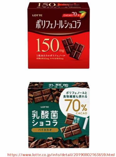 ロッテ チョコレート リコール 自主回収 ポリフェノールショコラ<カカオ70%> 乳酸菌ショコラ70