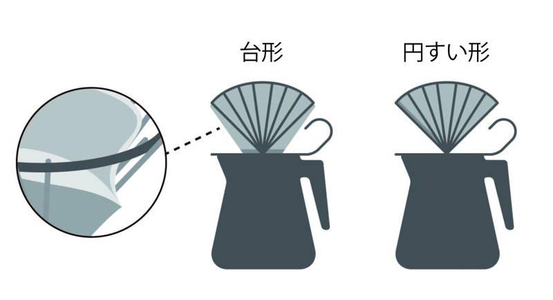 下村企販 新潟 燕三条 日本製 ドリッパー ステンレス製 made in japan