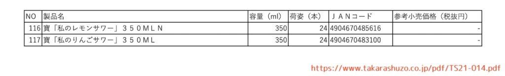 タカラ 缶チューハイ 回収 リスト