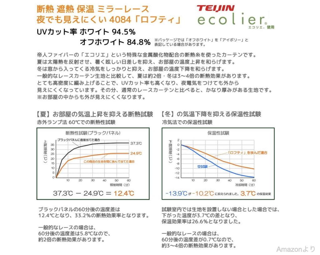 ロフティ 帝人 テイジン TEIJIN  糸 エコリエ 日本製 断熱 made in japan